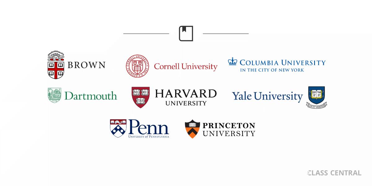 Образование в Гарварде